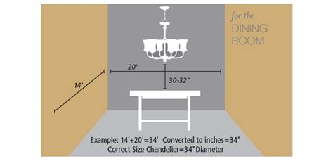 finding   size chandelier dining table fif blog