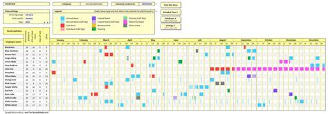 Employee Attendance Tracker Spreadsheet Free Annual Leave Spreadsheet Excel Template