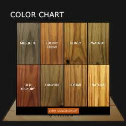 exterior wood stain colors welcome to rockwood stains semi transparent wood stains