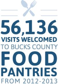 Bucks County Food Pantry by Overview 187 Bucks County Opportunity Council Inc