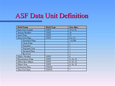 ppt advanced format asf powerpoint presentation id 178080