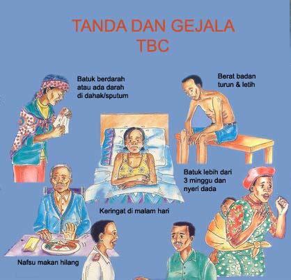 Obat Tb Tbc Batuk Biasa Obat Flu Influenza Herbal Alami Qnc tanda dan gejala penyakit tbc mencegahpenyakit