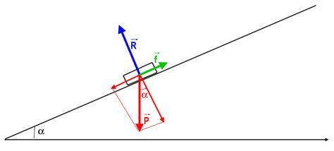 Plan Incliné Physique by Energie Cin 233 Tique 1 232 Re S Forum Physique Chimie