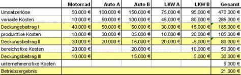 spedition umzug kosten spedition kosten berechnen tracking support