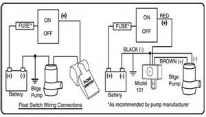rule bilge float switch wiring diagram rule wiring diagram and circuit schematic