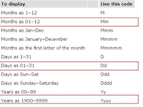 date format in excel 2007 mm dd yy not appearing correctly excel vba date format dd mm yyyy table how to change mm
