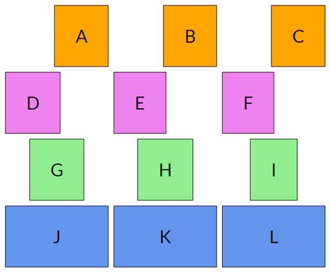 layout non grid how to order and align items in grid layout