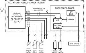 electric rc plane wiring diagram get free image about wiring diagram