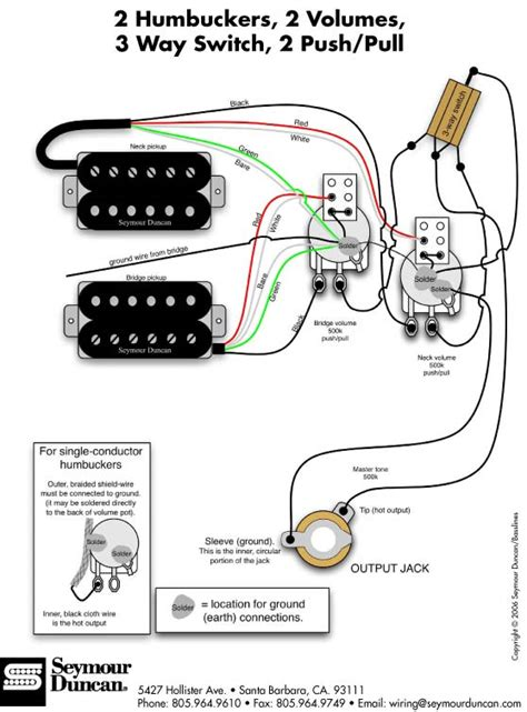 seymour duncan rodded humbucker set wiring diagram