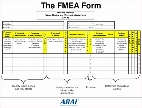 12 Fmea Excel Template Exceltemplates Exceltemplates Reliability Centered Maintenance Excel Template