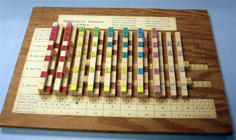 Periodic Table Of Wood by Periodic Tables The Elements Unearthed