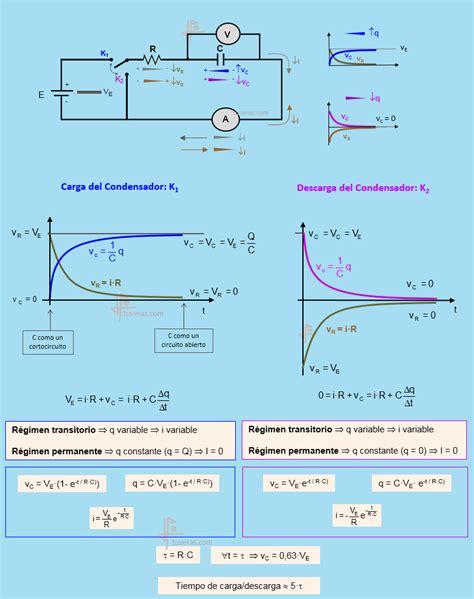 capacitor q factor equation factor q de un capacitor 28 images el de cambiando un capacitor de arranque radiofrecuencia