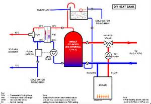 water pump schematic diagram get free image about wiring