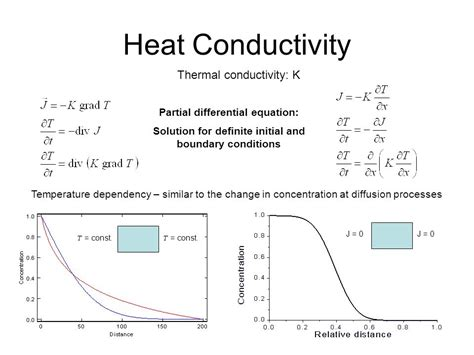 define thermal resistors define thermal resistance 28 images thermal dynamics and heat transfer thermal conductivity