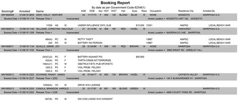 county daily booking report mariposa county daily sheriff and booking report for