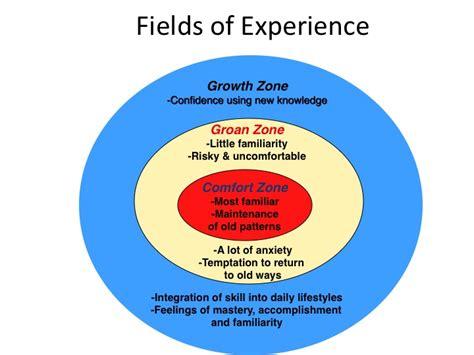 comfort zone diagram comfort zone caring culture