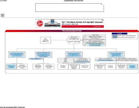 fbi organizational chart fbi organizational chart free premium