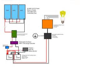 wiring diagram for grid 12v solar system diagram free printable wiring diagrams