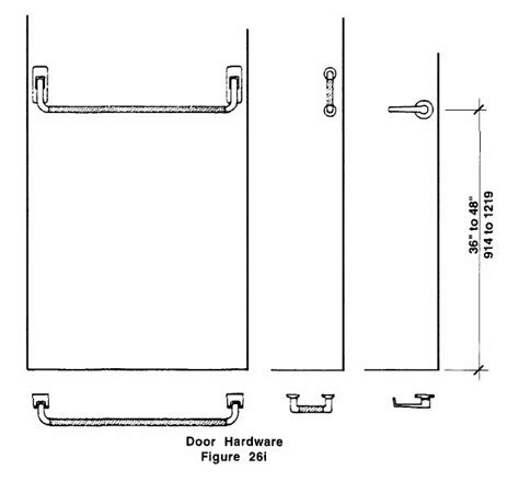 Ada Door Knob Height by Egress Door Height