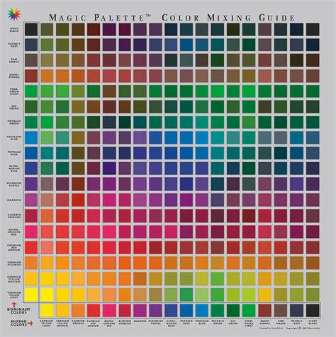 acrylic paint color mixing guide the color wheel company personal magic palette color