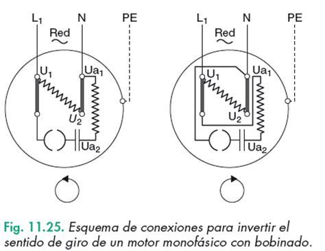 el sentido de un b00a10kju0 motores el 233 ctricos monof 225 sicos y trif 225 sicos junio 2014