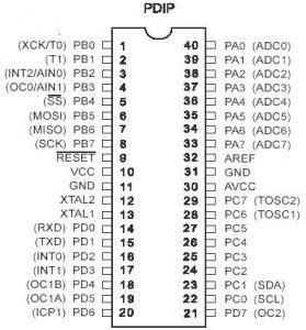 Buku Kewirausahaan Pb5 atmega8 dan atmega8535 tugas 3 mikroprosessor luvia giantika septiani