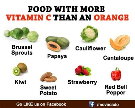 vegetables rich in vitamin c fruits and vegetables rich in vitamin c and d