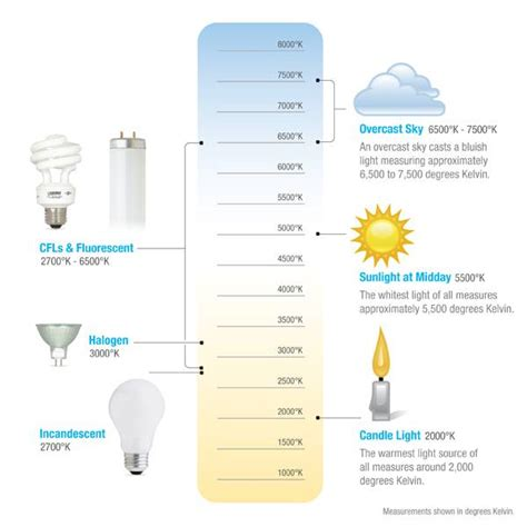 halogen color temperature brightest halogen bulb