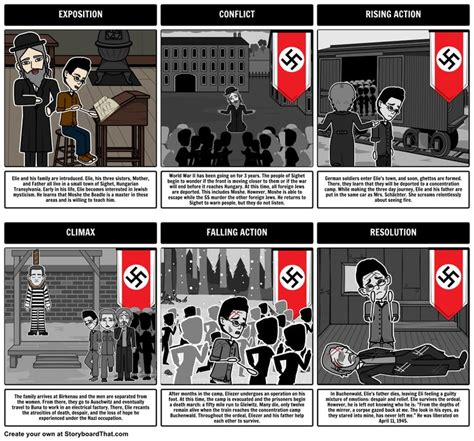 Themes In Holocaust Literature | 17 best images about night on pinterest activities