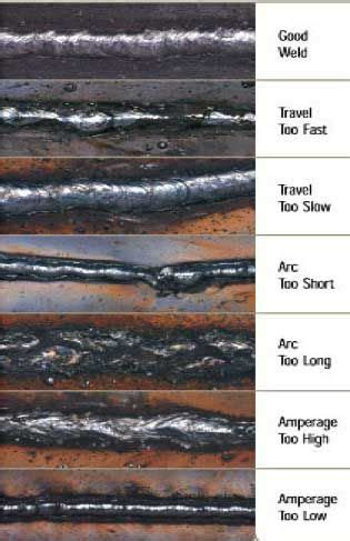 welding patterns stick the ultimate guide to smaw stick welding welding tips