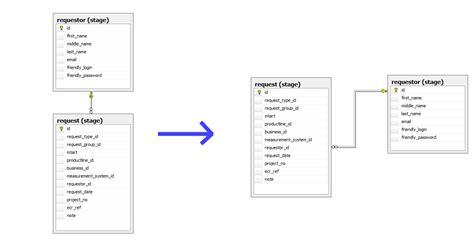 sql server diagram tool database sql server diagram tool how to make