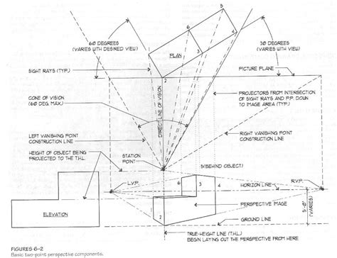 Drawing 2 Point Perspective From Plan by File Perspective Drawing Jpg Wikimedia Commons