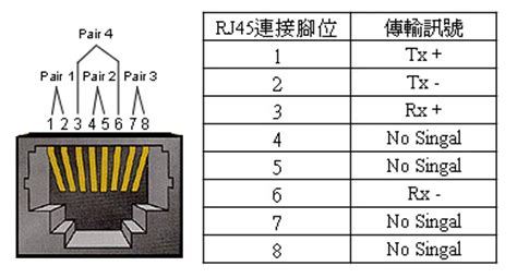 rj45 wiring diagram transmit receive 28 images twisted