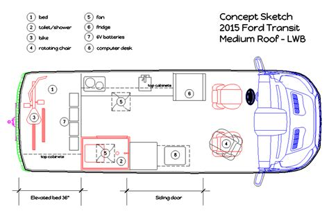 work van layout ideas cargo van conversion the conversion plans
