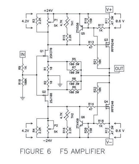 Multimeter Merk Sunwa berbagi pengetahuan watt nelson pass f5 power lifier