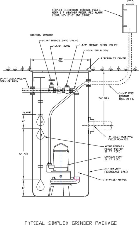lift station diagram 20 wiring diagram images wiring