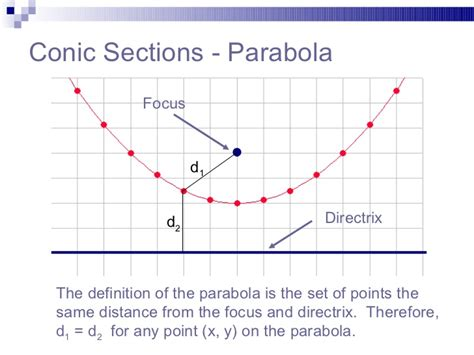 conic sections definition parabola 091102134314 phpapp01
