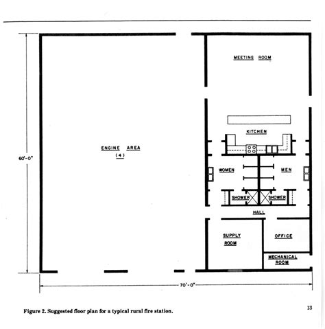 small station floor plans rural station design 1977 legeros archives 2006 2015