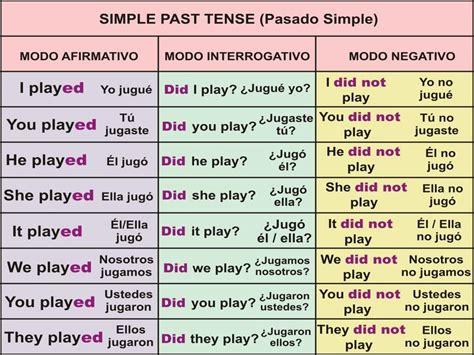 preguntas con simple past pasado simple simple past tense apuntes y