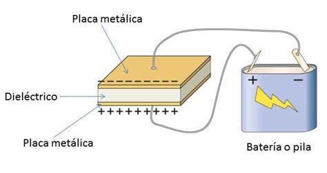 condensador esferico con dos dielectricos condensador esferico con dielectrico 28 images efecto diel 233 ctrico en un condensador