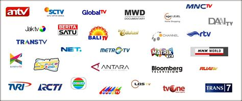 Tv Apple Di Indonesia tv satelit indonesia tentang tv satelit di indonesia