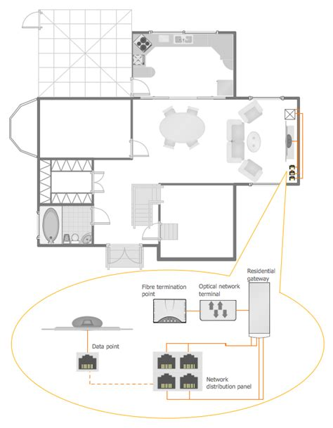 layout of home network network layout floor plans local area network lan