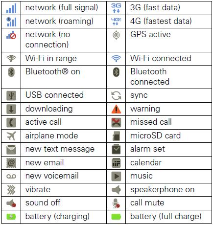 android symbol meanings 12 samsung phone icons what do they images samsung cell phone icon meanings verizon cell