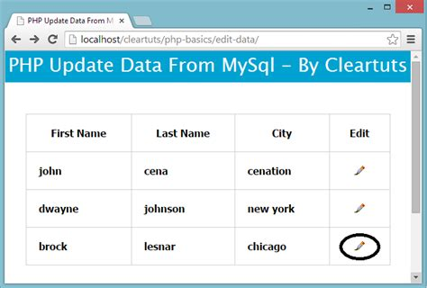php format date from mysql database php update data of mysql coding cage