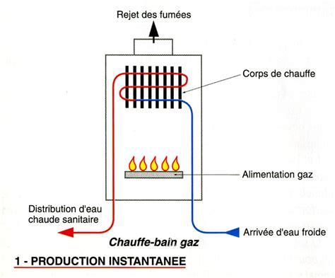 chauffe eau instantané electrique 2574 ballon eau chaude instantan 195 169 e