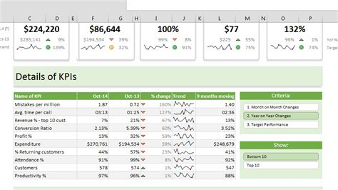 dynamic dashboard template in excel 11 things i learned from dissecting chandoo s
