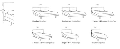 misura standard materasso singolo dimensioni standard letto singolo