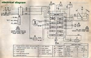 small boat wiring guide small circuit and schematic wiring diagrams for you stored