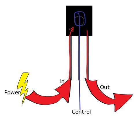 transistor work file transistor basic flow svg wikimedia commons