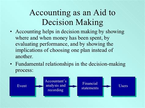 Mba Finance And Accounting Conference by Financial Accounting For Mbas Solutions Manual